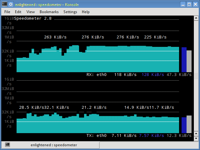 speedometer linux network monitor